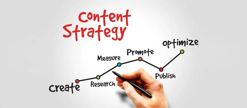The Five Stages of Successful Content Strategy